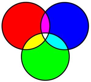 Circles of Life...